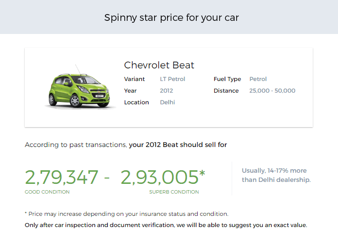 Chevrolet Beat Hatchback with Best Resale Value